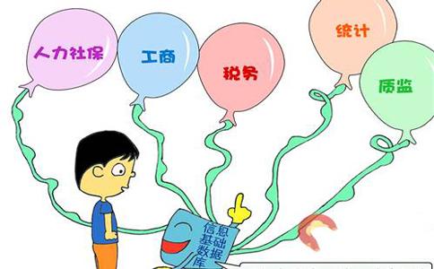代理注册公司上海